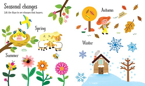 Melisande Luthringer Illustration - melisande luthringer, melisande, luthringer, illustration digital, commercial, novelty, educational, weather, seasons, seasonal, spring, summer, autumn, fall, winter, leaves, trees, flowers, snow, house, ice, cold, warm, sun, bees, sheep, animals, birds,