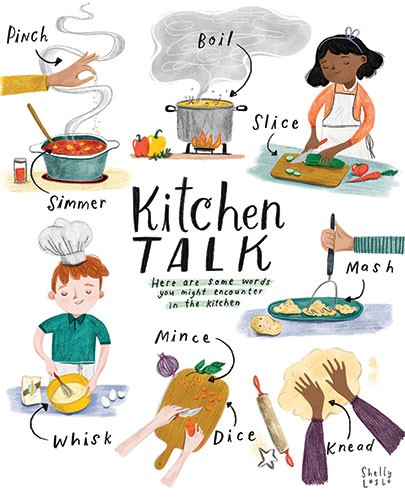 Shelly Laslo Illustration - shelly, laslo, shelly laslo, illustrator, artist, hand drawn, photoshop, digital, texture, colourful, picture book, trade, kitchen cooking, food, being, vocabulary, educational, food, pots, pans, hat, chef, fire, cook, tools